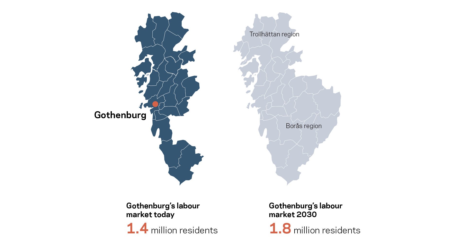Illustration of Gothenburg's labour market